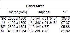 Fundermax Panel Sizes for Highest Phenolic Panel Yield